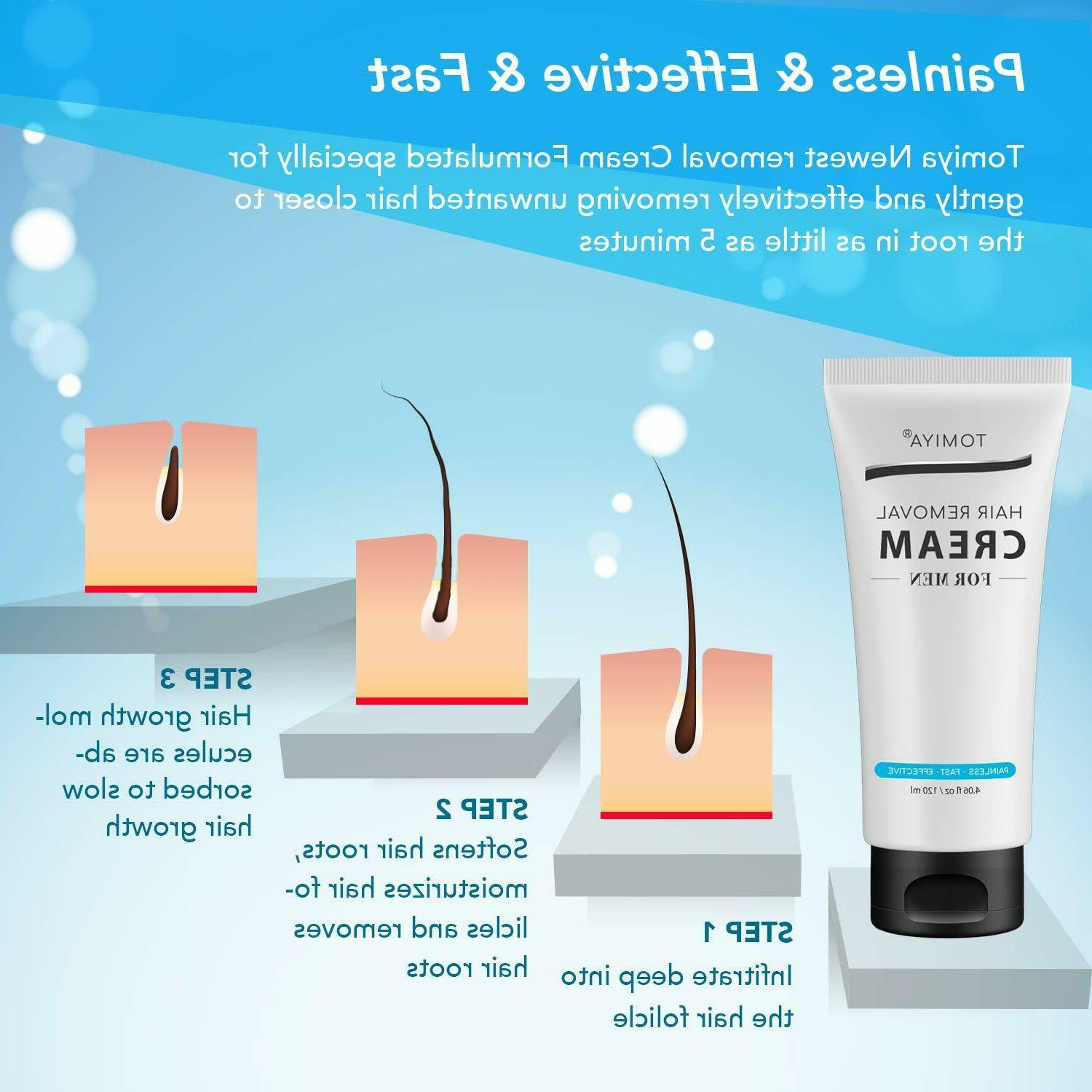 Hair Removal Cream Premium & Skin Friendly Fast Men